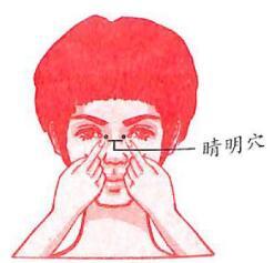 眼睛疲劳怎么缓解?穴位按摩改善视疲劳