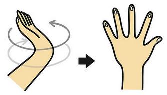 手麻无力被痛醒 常见手部疼痛按摩法