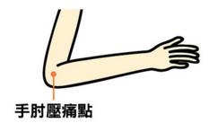 膝盖关节疼 坐骨神经痛怎么按摩