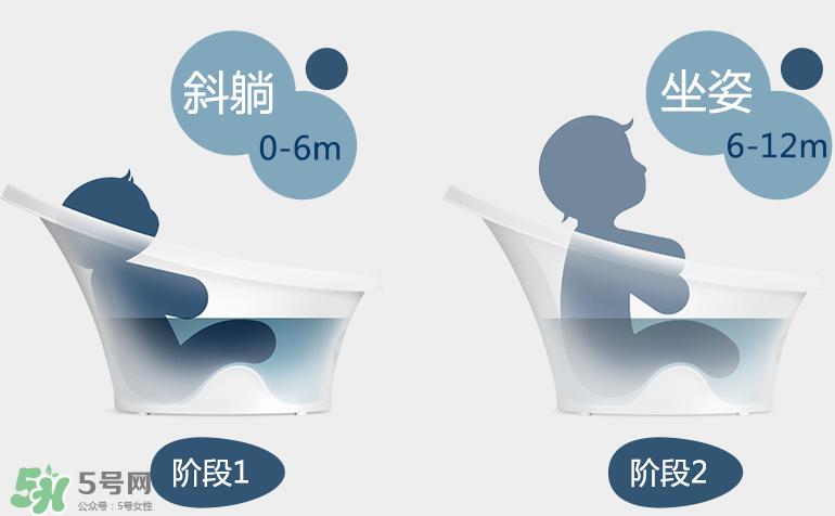 香蕉宝宝诗纳歌浴盆使用说明_怎么用?
