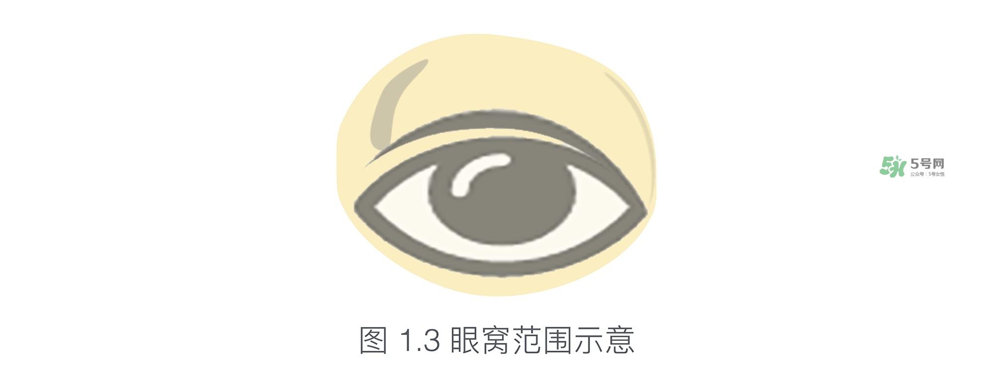 眼妆化法图片