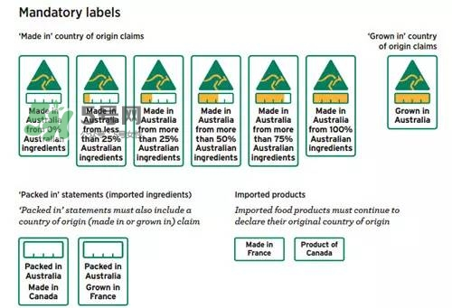 澳洲保健品真假怎么辨别_澳洲保健品真伪怎么查询