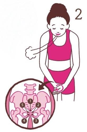 子宫寒调理试试骨气疗法