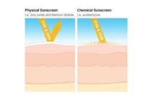 物理防晒有哪些牌子?不需补涂的敏感肌防晒推荐