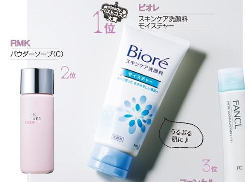 补水保湿效果好的护肤品排行榜