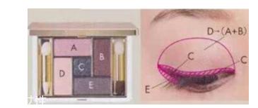 淡妆眼影的简单画法图片