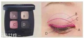 学生淡妆眼影画法图解图片