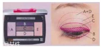 眼妆的画法步骤图片图片