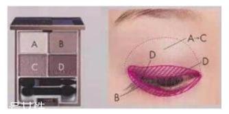 淡妆眼妆的画法步骤图片