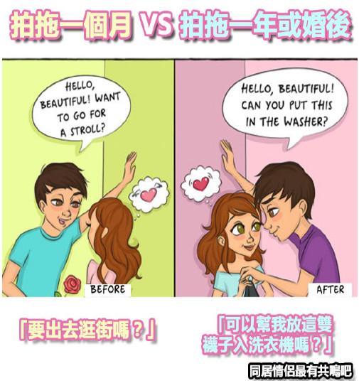 谈恋爱和结婚后的区别 谈恋爱和结婚后的相处方式变化