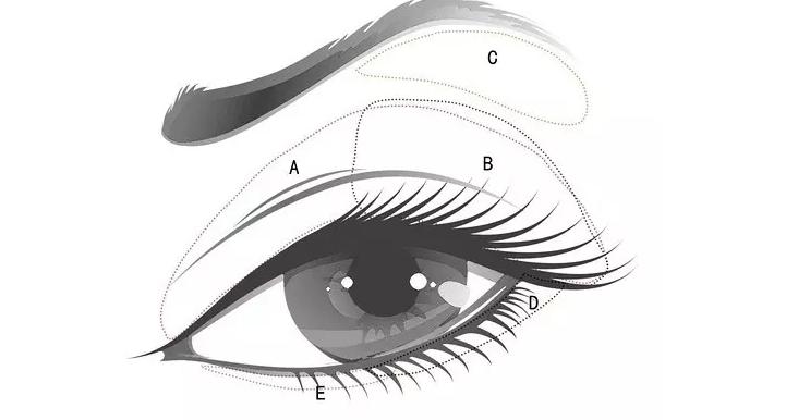 STEP1:涂眼影 1、首先用大号的眼影刷沾取裸色系的眼影涂抹在整个眼窝作为打底,然后用亮色的眼影刷在眼头的位置。涂抹完之后用晕染刷过渡自然。  2、再之后用小号的眼影刷蘸取适量湖蓝色的眼影刷在上眼皮的眼尾。然后取适量亮紫色的眼影涂抹在下眼尾即可。不用担心会下手重,彩色的眼影就要显色才好看。  STEP2:画眼线 3、先画出眼尾的眼线后用手机按住眼皮一点点勾画睫毛根部的眼线,直至填满睫毛中的空隙。新手也不用太担心自己画不好,什么事情都是熟能生巧。  STEP3:夹睫毛 4、先将睫毛夹翘之后再刷睫毛膏,这样