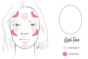 肤色妆前乳适合什么人 痘肌和瑕疵皮慎选