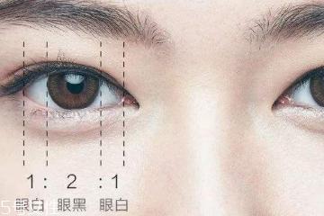 美瞳直径多少最自然 选对了避免眼大无神