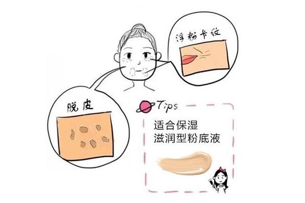 不同肤质怎么选粉底液 5大类看你适合哪种粉底液