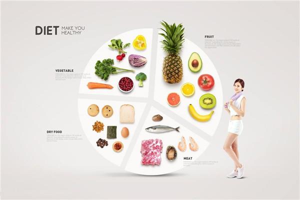 产后营养减肥餐 产后健康减肥食谱一日三餐