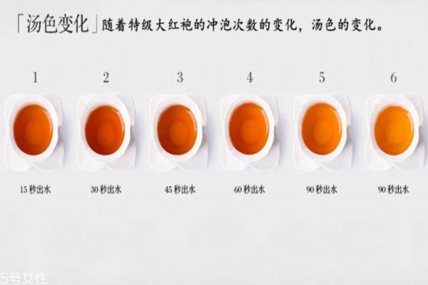 大红袍茶汤是红色吗 大红袍茶汤颜色图片