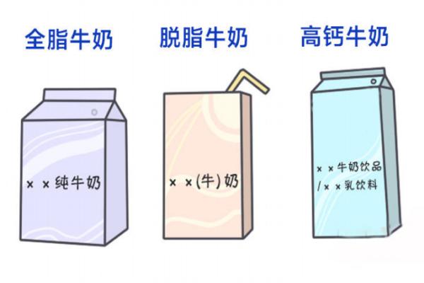 怎样区分牛奶优劣 助攻全家人摄取营养