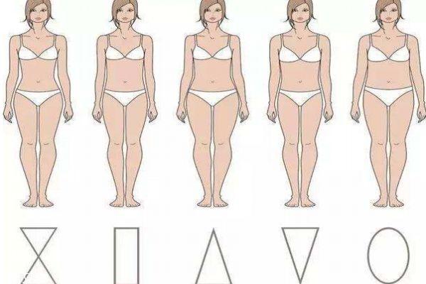 下身胖怎么减 下身肥胖的原因