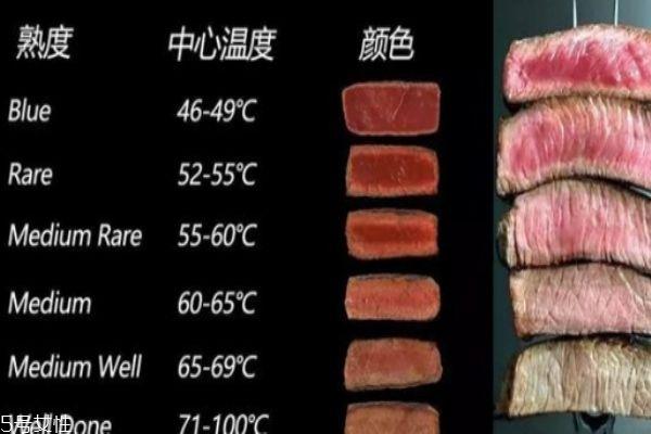 牛排熟度有几个等级 熟度具体划分