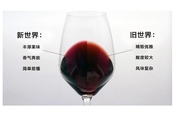 红酒新世界和旧世界的区别 红酒新世界和旧世界哪个好