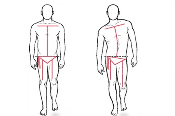 功能性长短脚怎么纠正 什么是长短腿