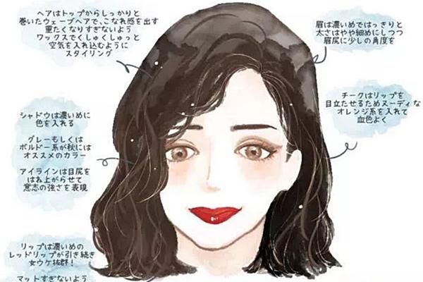 2019流行什么妆容 男女喜好大不同