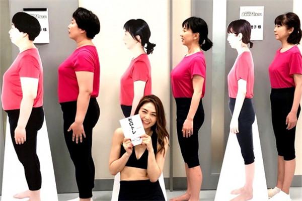 呼吸减肥法真假图片
