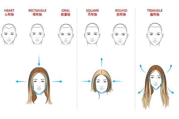 什么脸型染什么颜色 不同脸型染发指南