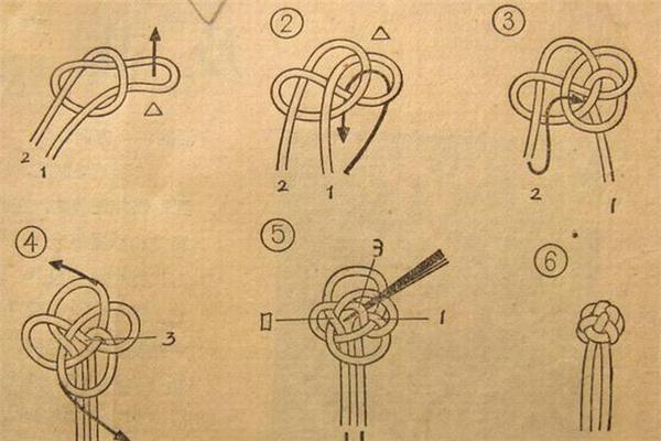 旗袍盘扣的做法图解 手把手教你制作盘扣