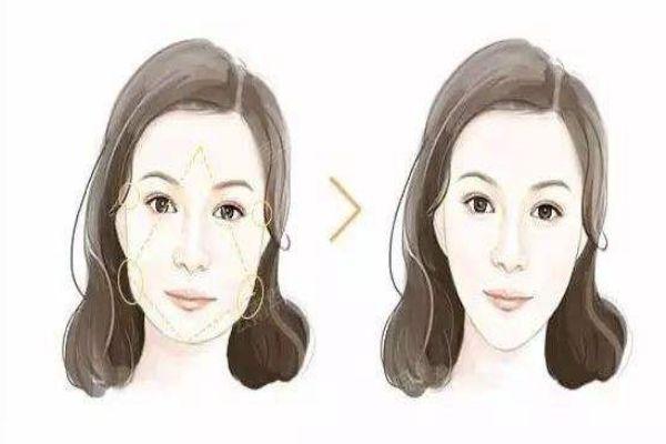 什么是瘦脸霜呢 瘦脸霜有用吗