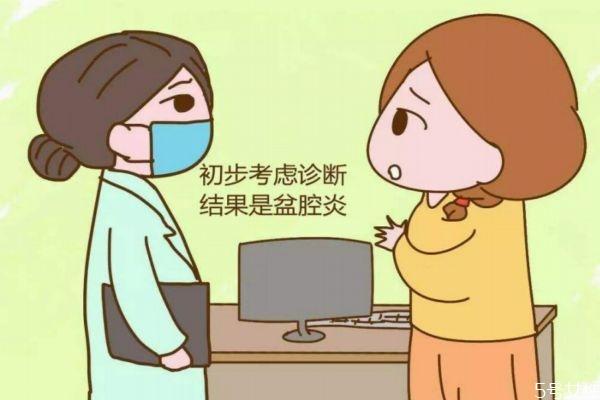 什么是盆腔炎呢 盆腔炎有什么危害呢