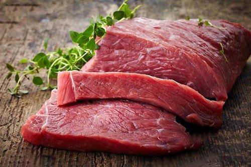 健身吃牛肉什么部位图片