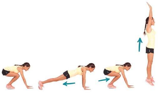 波比跳训练的饮食怎么安排 波比跳应该怎么训练