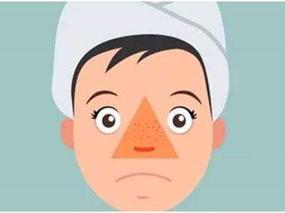 中医中痤疮是怎么引起的 痤疮有什么症状呢