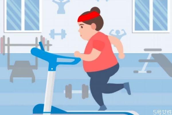 减肥一天运动多久最好图片