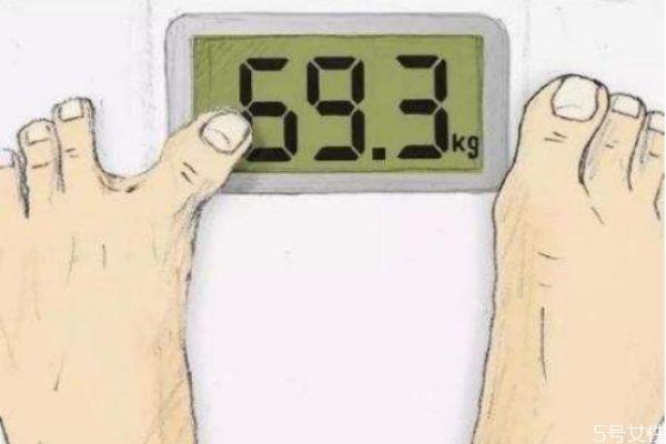 减肥一天运动多久图片