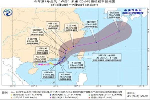 第9号台风卢碧生成 台风是怎么形成的