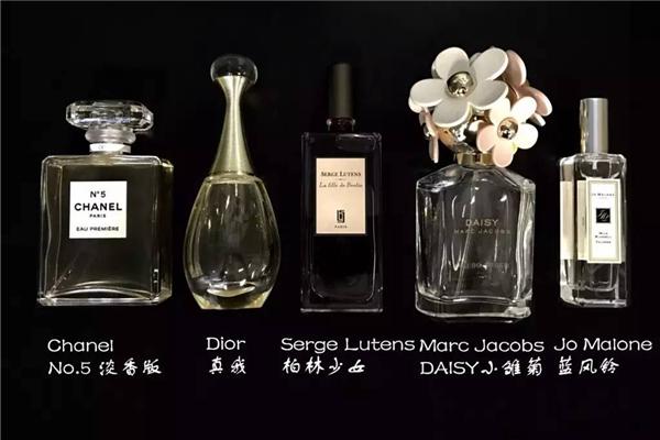 香水喷在衣服上还是身上 香水喷哪里留香最持久