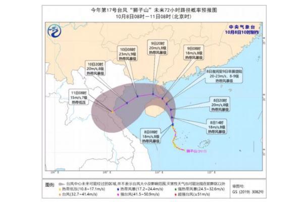 台风的预警信号分几种 台风是气旋还是反气旋